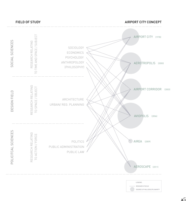 branches of science (concepts)