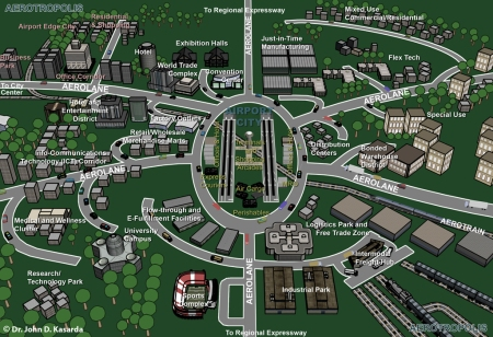 The plan of the Aerotropolis shows a multitude of buildings - functionally segregated and scattered amidst an expansive road system sim-city style: Albeit its eerie concreteness in this illustration, the Aerotropolis is more a business-model than a spatial concept.